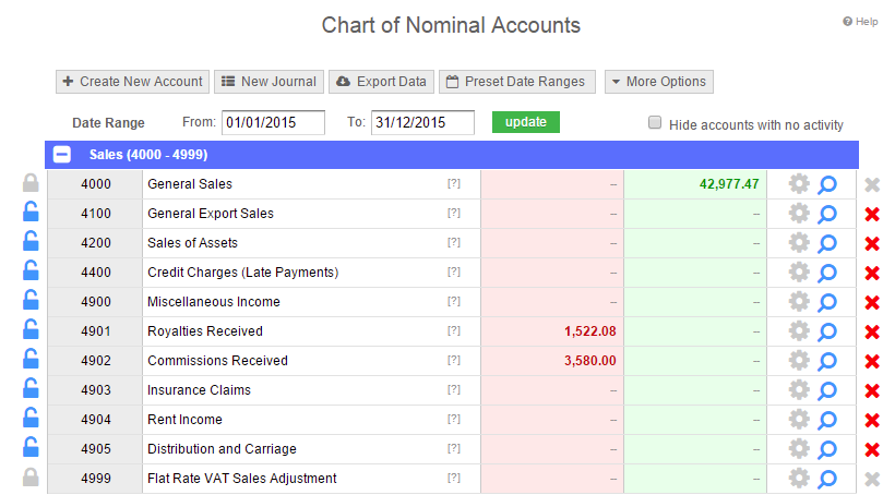 the chart of accounts reporting quickfile