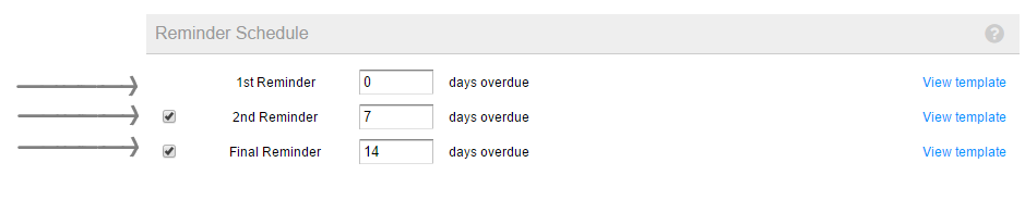 Automated Overdue Invoice Reminders Invoicing Quickfile